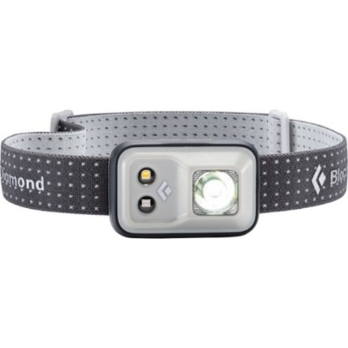 Cosmo Headlamp