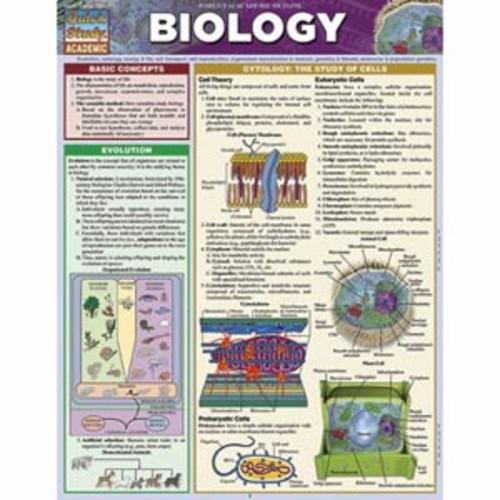CHART BIOLOGY CHART BIOLOGY