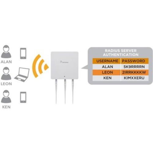 Comtrend WAP-PC1750W IEEE 802.11ac 1.71 Gbit/s Wireless Access Point