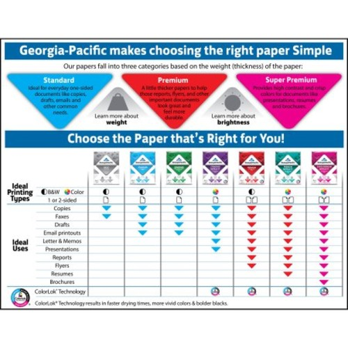 Georgia-Pacific Standard Bright Multipurpose Paper, 8.5