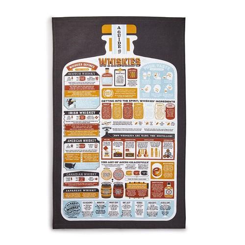 The Whiskey Lover's Tea Towel