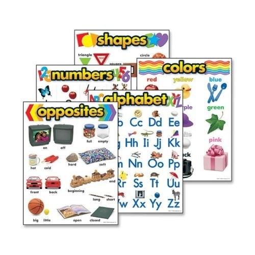 Trend Kindergarten Basic Skills Learning Chart