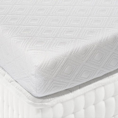 The Topper Plus Twin Adjustable Firmness Mattress Topper