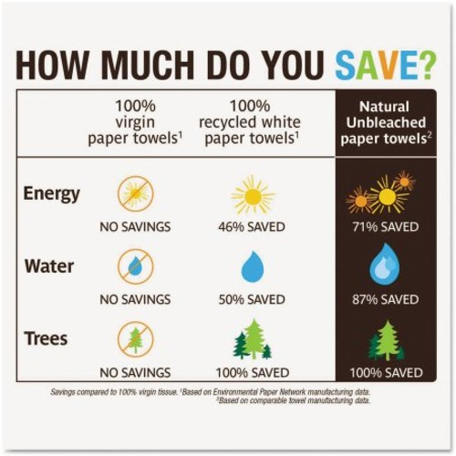 Seventh Generation 100% Recycled Paper Towels, Full Sheet, Natural, 6 Rolls