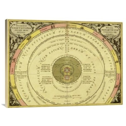 'Maps of the Heavens: Tychonis Brahe Calculus Planetarum' Watercolor Painting Print on Canvas