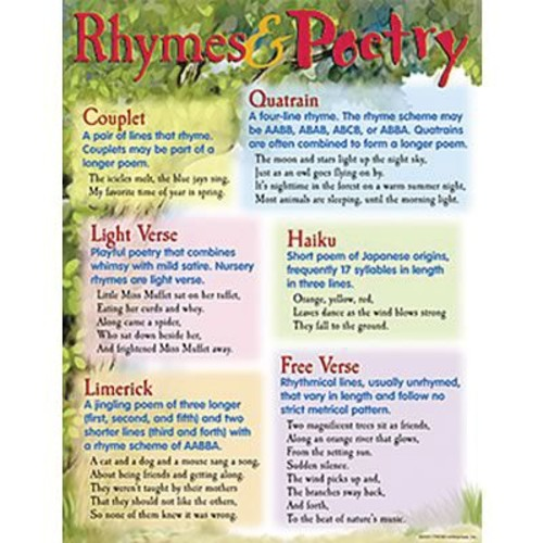 Trend Enterprises Rhymes and Poetry Learning Chart