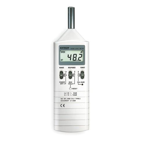 Meter,Sound Level
