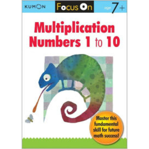 Multiplication Numbers 1 - 10