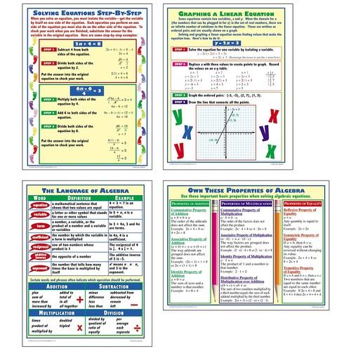 McDonald Publishing MC-P202 Exploring Algebra Teaching Poster Set, 18.19