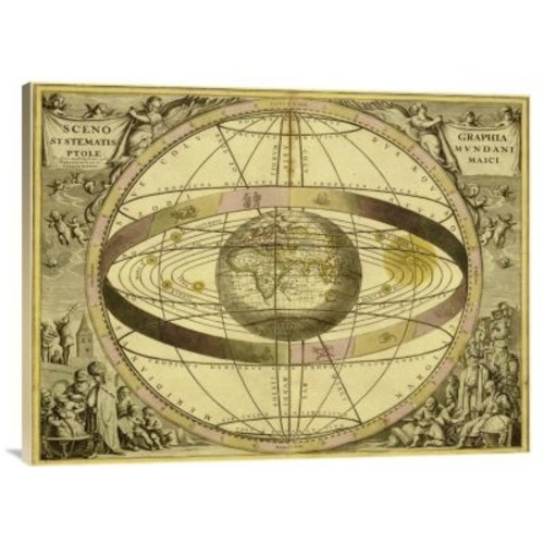 'Maps of the Heavens: Sceno Systematis Ptolemaici' Watercolor Painting Print on Canvas