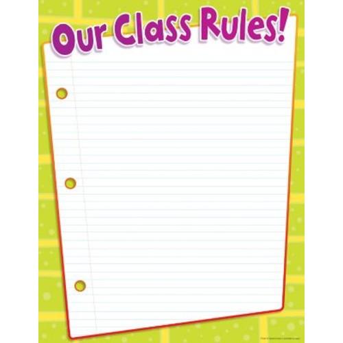 Scholastic Teacher Resources, Class Rules Chart