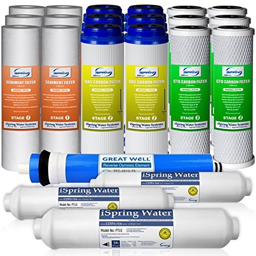 iSpring F22-75 3-Year Filter Replacement Supply Set For 5-Stage Reverse Osmosis Water Filtration Systems [3-Year Supply w/75GPD RO Membrane]