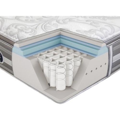 Beautyrest Recharge World Class Sea Glen Luxury Firm King-size Mattress Set Standard Set