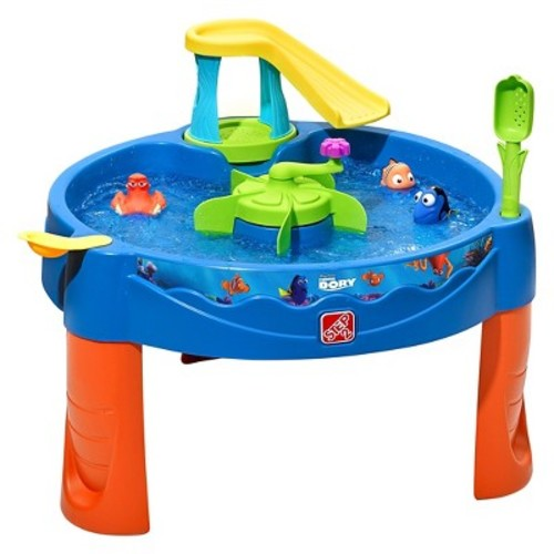 Step2 Finding Dory Water Table