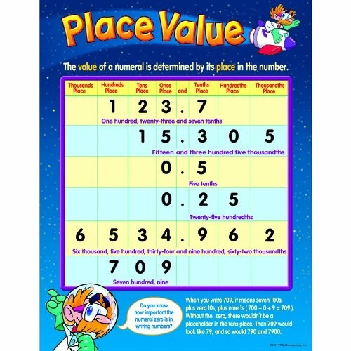 TREND enterprises, Inc. Place Value Learning Chart, 17