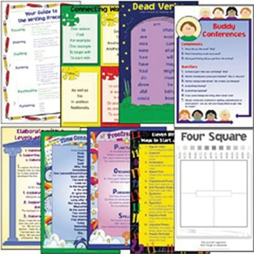 Four Square: Writing Method Wall Charts