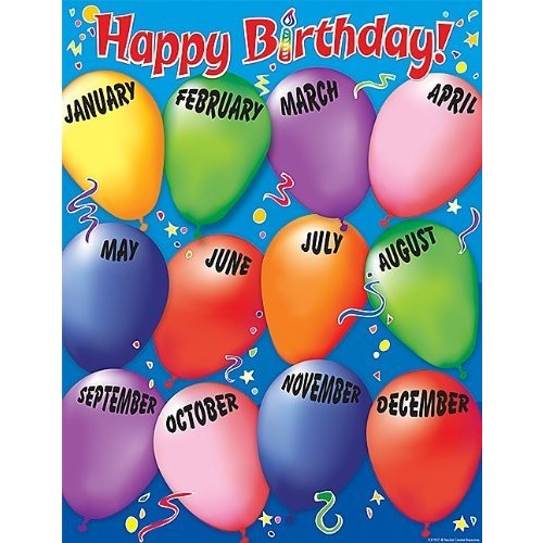 Teacher Created Resources Happy Birthday 2 Chart, Multi Color (7617)