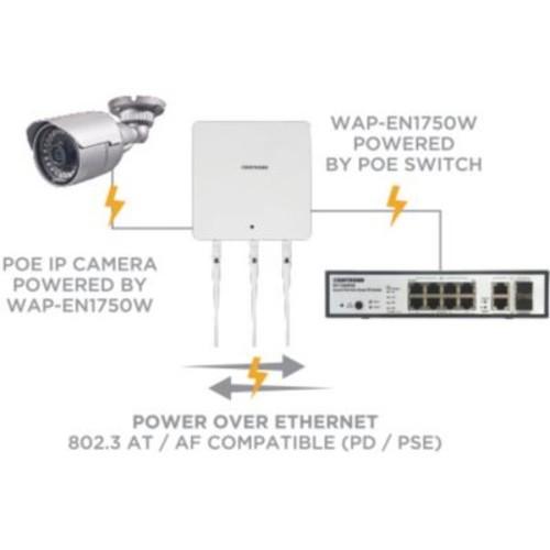 Comtrend AC1750 IEEE 802.11ac 1.71 Gbit/s Wireless Access Point