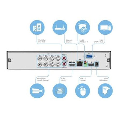 Amcrest 1080P-Lite 8 Channel Digital Video Recorder, Pentabrid, without HDD