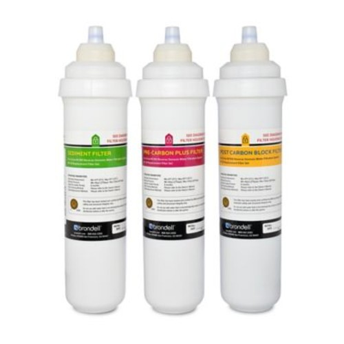 Brondell H2O+ Circle Triple Filter Replacement Pack (Set of 3)