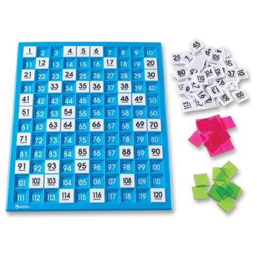 Learning Resources Kid Learning Number Board Set - Theme/subject: Learning - Skill Learning: Counting - 6+ (lrn-1332)