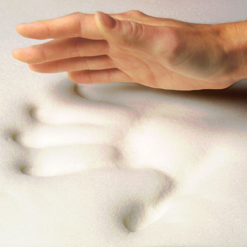 PostureLoft Oasis 2-Inch Memory Foam Mattress Topper