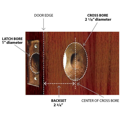 Nostalgic Warehouse Meadows Plate with Keyhole 2-3/4 in. Backset Antique Brass Privacy Chateau Door Knob